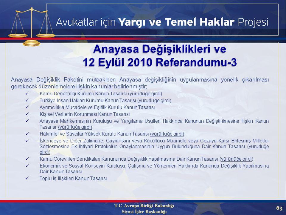 83 Anayasa Değişiklikleri ve 12 Eylül 2010 Referandumu-3 Anayasa Değişiklik Paketini müteakiben Anayasa değişikliğinin uygulanmasına yönelik çıkarılması gerekecek düzenlemelere ilişkin kanunlar belirlenmiştir; Kamu Denetçiliği Kurumu Kanun Tasarısı (yürürlüğe girdi) Türkiye İnsan Hakları Kurumu Kanun Tasarısı (yürürlüğe girdi) Ayrımcılıkla Mücadele ve Eşitlik Kurulu Kanun Tasarısı Kişisel Verilerin Korunması Kanun Tasarısı Anayasa Mahkemesinin Kuruluşu ve Yargılama Usulleri Hakkında Kanunun Değiştirilmesine İlişkin Kanun Tasarısı (yürürlüğe girdi) Hâkimler ve Savcılar Yüksek Kurulu Kanun Tasarısı (yürürlüğe girdi) İşkenceye ve Diğer Zalimane, Gayriinsani veya Küçültücü Muamele veya Cezaya Karşı Birleşmiş Milletler Sözleşmesine Ek İhtiyari Protokolün Onaylanmasının Uygun Bulunduğuna Dair Kanun Tasarısı (yürürlüğe girdi) Kamu Görevlileri Sendikaları Kanununda Değişiklik Yapılmasına Dair Kanun Tasarısı (yürürlüğe girdi) Ekonomik ve Sosyal Konseyin Kuruluşu, Çalışma ve Yöntemleri Hakkında Kanunda Değişiklik Yapılmasına Dair Kanun Tasarısı Toplu İş İlişkileri Kanun Tasarısı T.C.