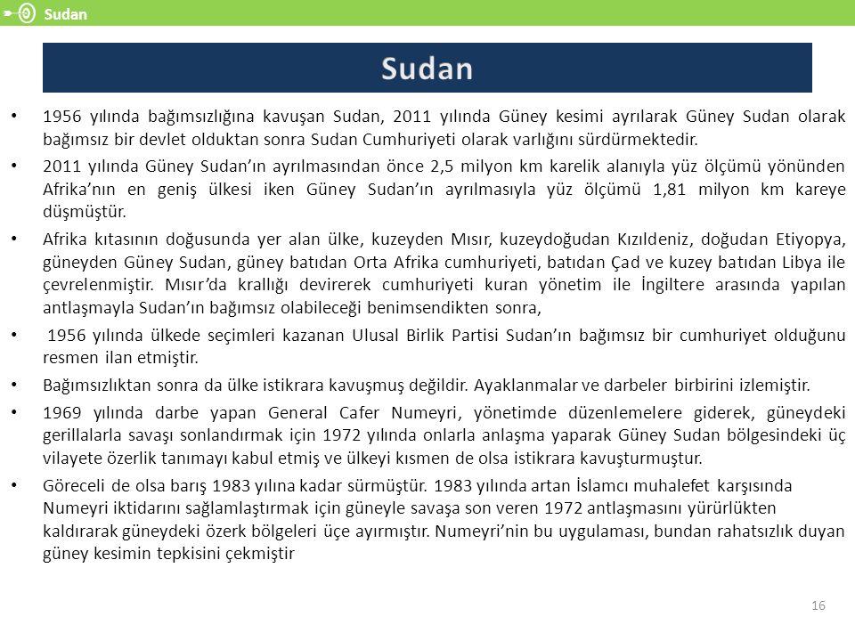 Sudan 16 1956 yılında bağımsızlığına kavuşan Sudan, 2011 yılında Güney kesimi ayrılarak Güney Sudan olarak bağımsız bir devlet olduktan sonra Sudan Cu