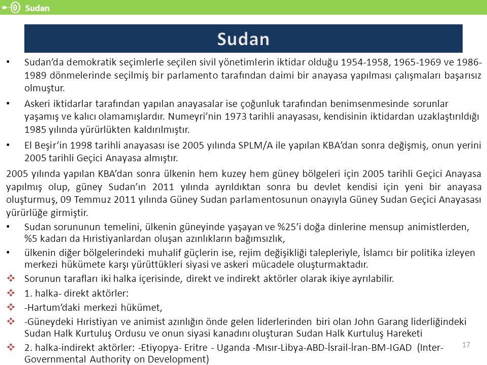 Sudan 17 Sudan'da demokratik seçimlerle seçilen sivil yönetimlerin iktidar olduğu 1954-1958, 1965-1969 ve 1986- 1989 dönmelerinde seçilmiş bir parlame