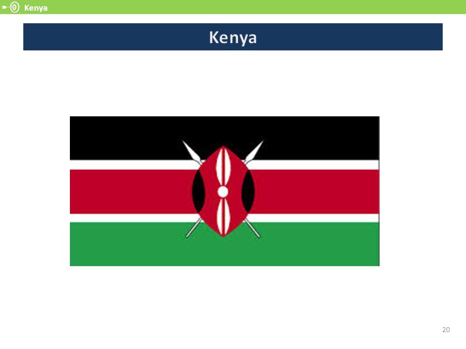 Kenya 20
