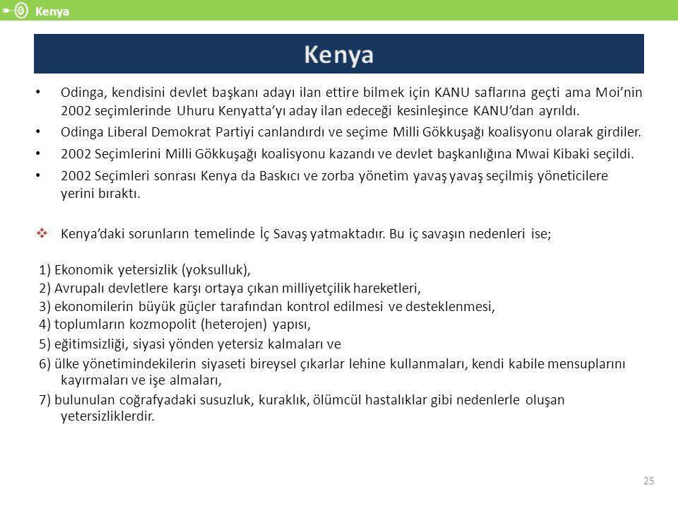 Kenya 25 Odinga, kendisini devlet başkanı adayı ilan ettire bilmek için KANU saflarına geçti ama Moi'nin 2002 seçimlerinde Uhuru Kenyatta'yı aday ilan