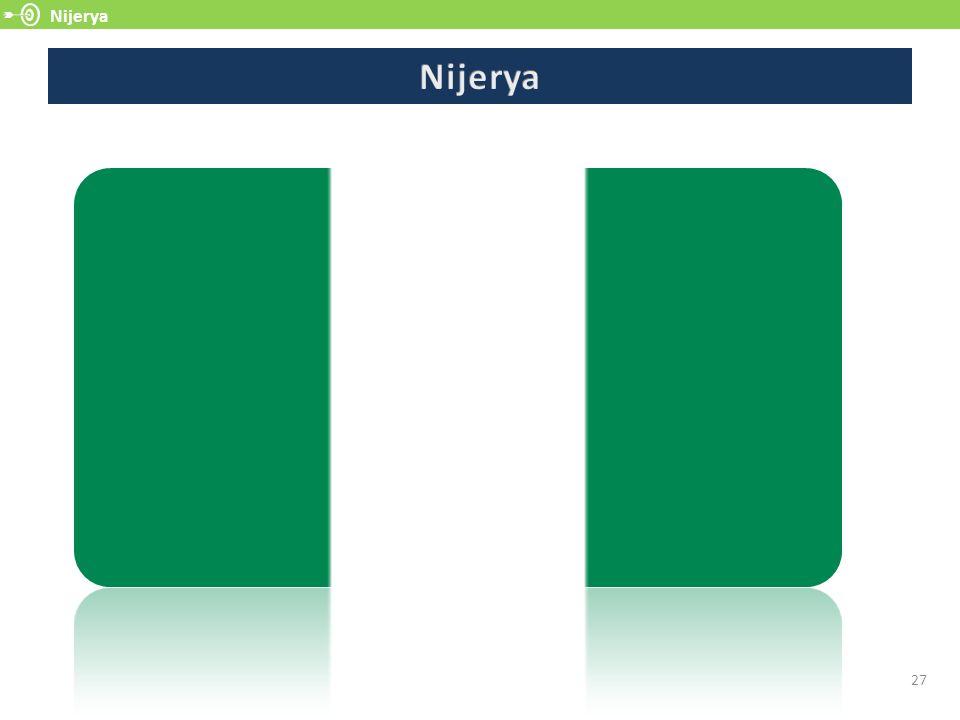 Nijerya 27