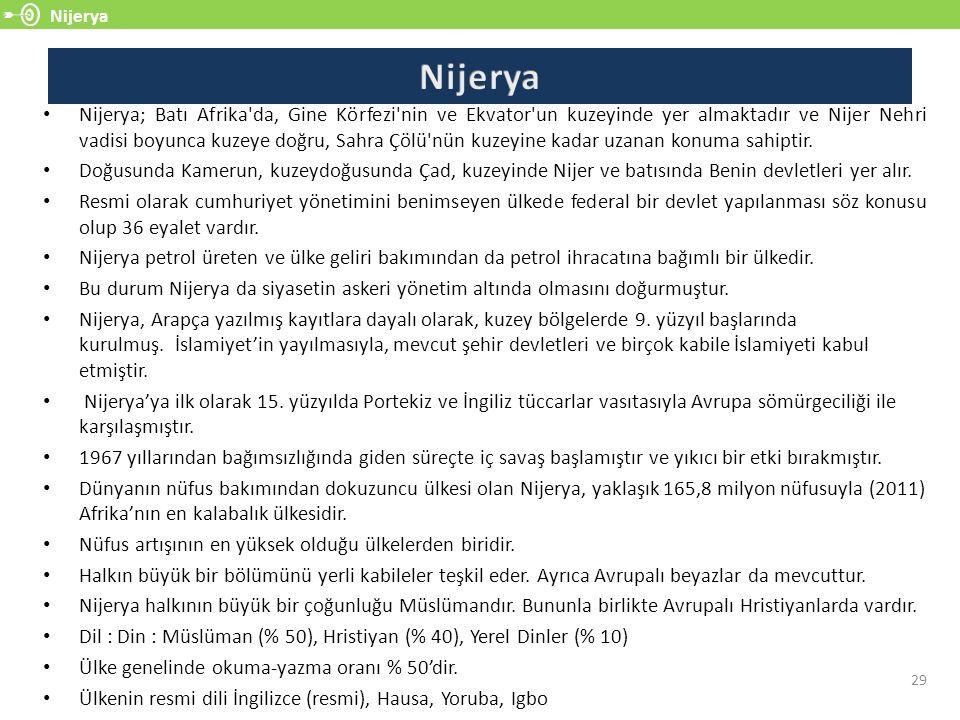 Nijerya 29 Nijerya; Batı Afrika'da, Gine Körfezi'nin ve Ekvator'un kuzeyinde yer almaktadır ve Nijer Nehri vadisi boyunca kuzeye doğru, Sahra Çölü'nün