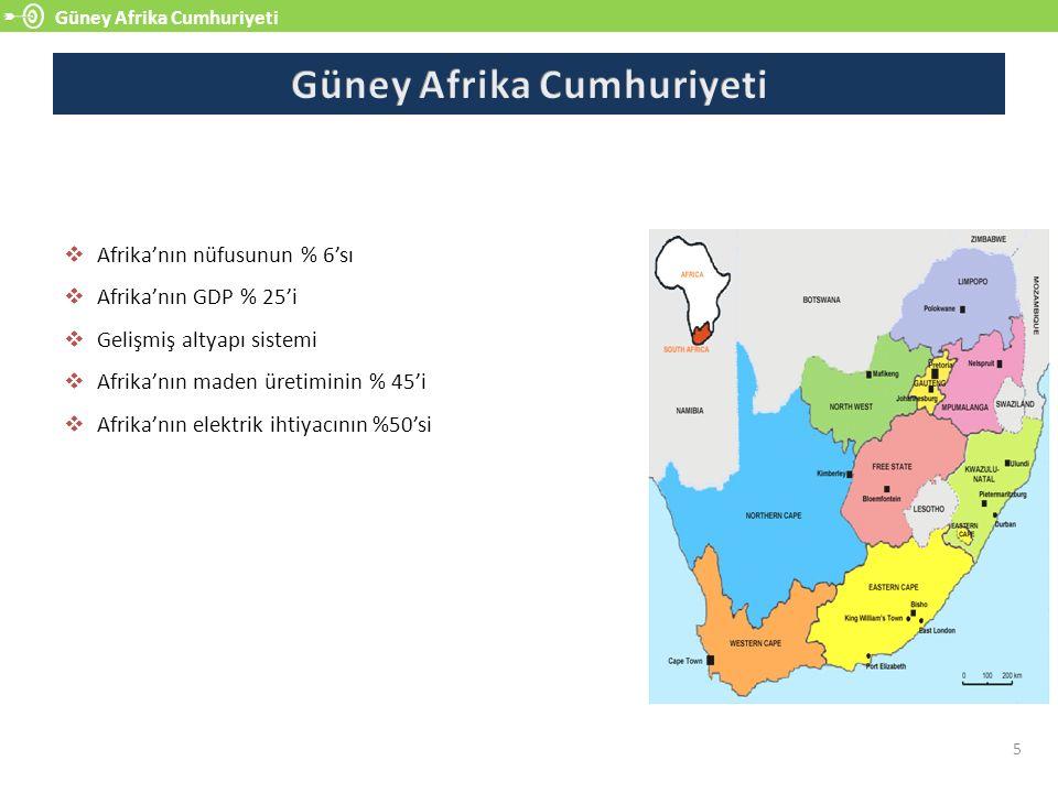 5  Afrika'nın nüfusunun % 6'sı  Afrika'nın GDP % 25'i  Gelişmiş altyapı sistemi  Afrika'nın maden üretiminin % 45'i  Afrika'nın elektrik ihtiyacı