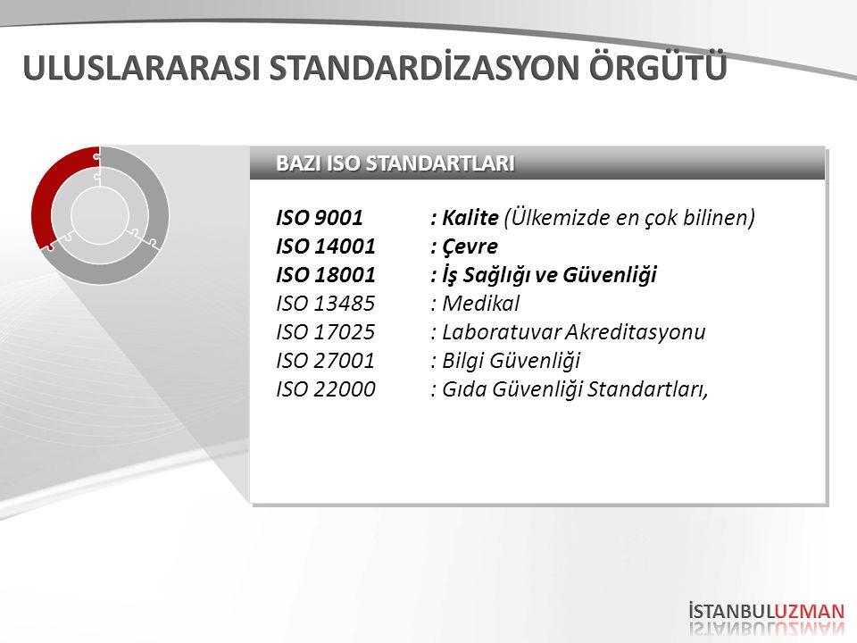BAZI ISO STANDARTLARI ISO 9001: Kalite (Ülkemizde en çok bilinen) ISO 14001 : Çevre ISO 18001: İş Sağlığı ve Güvenliği ISO 13485: Medikal ISO 17025 :