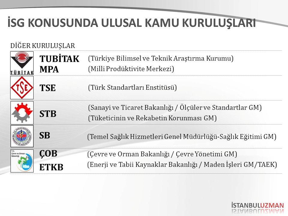 (Türkiye Bilimsel ve Teknik Araştırma Kurumu) (Türk Standartları Enstitüsü) TUBİTAK TSE DİĞER KURULUŞLAR (Sanayi ve Ticaret Bakanlığı / Ölçüler ve Sta