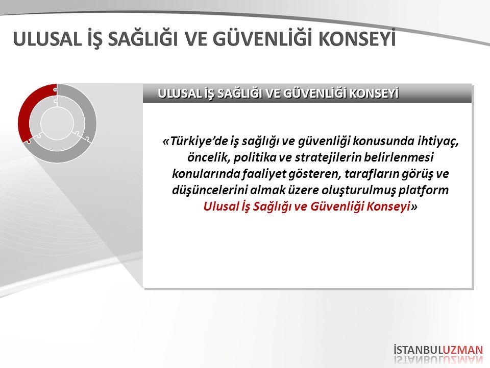 ULUSAL İŞ SAĞLIĞI VE GÜVENLİĞİ KONSEYİ «Türkiye'de iş sağlığı ve güvenliği konusunda ihtiyaç, öncelik, politika ve stratejilerin belirlenmesi konularında faaliyet gösteren, tarafların görüş ve düşüncelerini almak üzere oluşturulmuş platform Ulusal İş Sağlığı ve Güvenliği Konseyi»