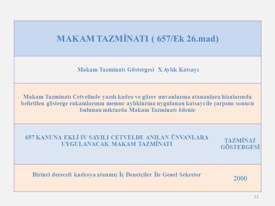 12 MAKAM TAZMİNATI ( 657/Ek 26.mad) Makam Tazminatı Göstergesi X Aylık Katsayı Makam Tazminatı Cetvelinde yazılı kadro ve görev unvanlarına atananlara hizalarında belirtilen gösterge rakamlarının memur aylıklarına uygulanan katsayı ile çarpımı sonucu bulunan miktarda Makam Tazminatı ödenir 657 KANUNA EKLİ IV SAYILI CETVELDE ANILAN ÜNVANLARA UYGULANACAK MAKAM TAZMİNATI TAZMİNAT GÖSTERGESİ Birinci dereceli kadroya atanmış İç Denetçiler İle Genel Sekreter 2000