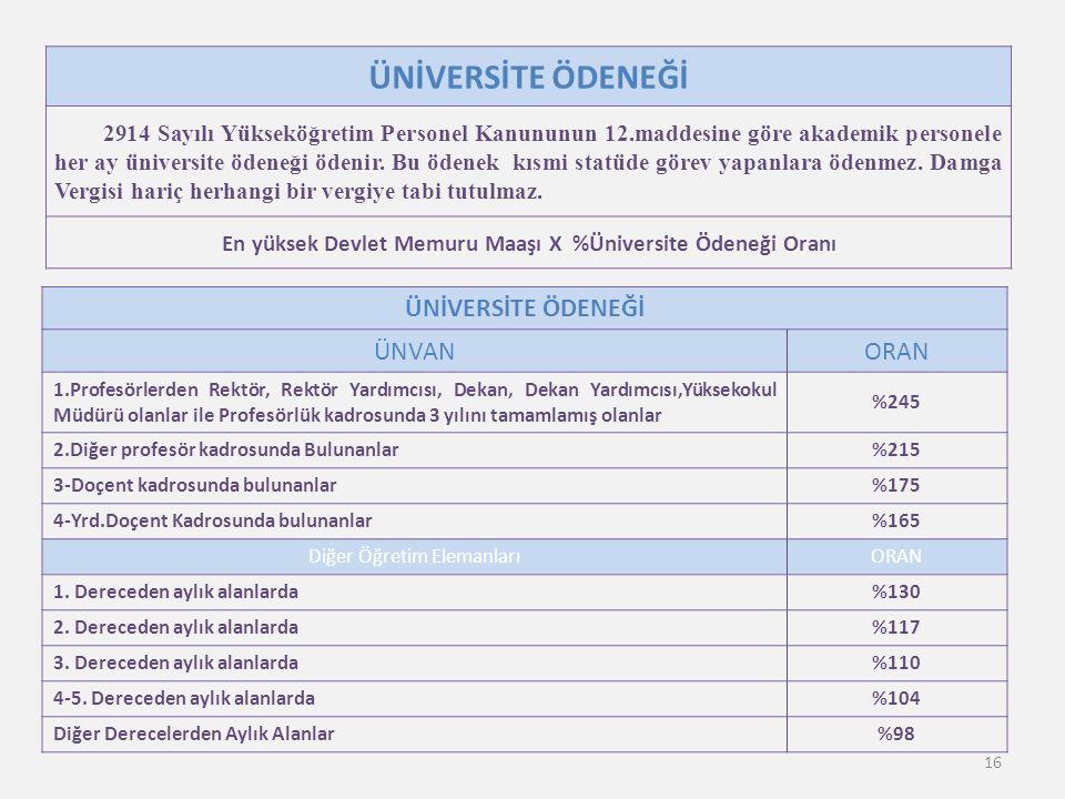 16 ÜNİVERSİTE ÖDENEĞİ 2914 Sayılı Yükseköğretim Personel Kanununun 12.maddesine göre akademik personele her ay üniversite ödeneği ödenir. Bu ödenek kı