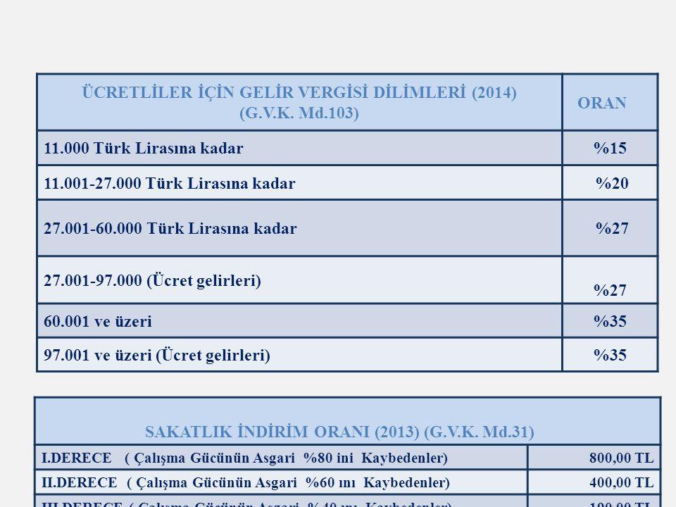 23 ÜCRETLİLER İÇİN GELİR VERGİSİ DİLİMLERİ (2014) (G.V.K. Md.103) ORAN 11.000 Türk Lirasına kadar%15 11.001-27.000 Türk Lirasına kadar %20 27.001-60.0