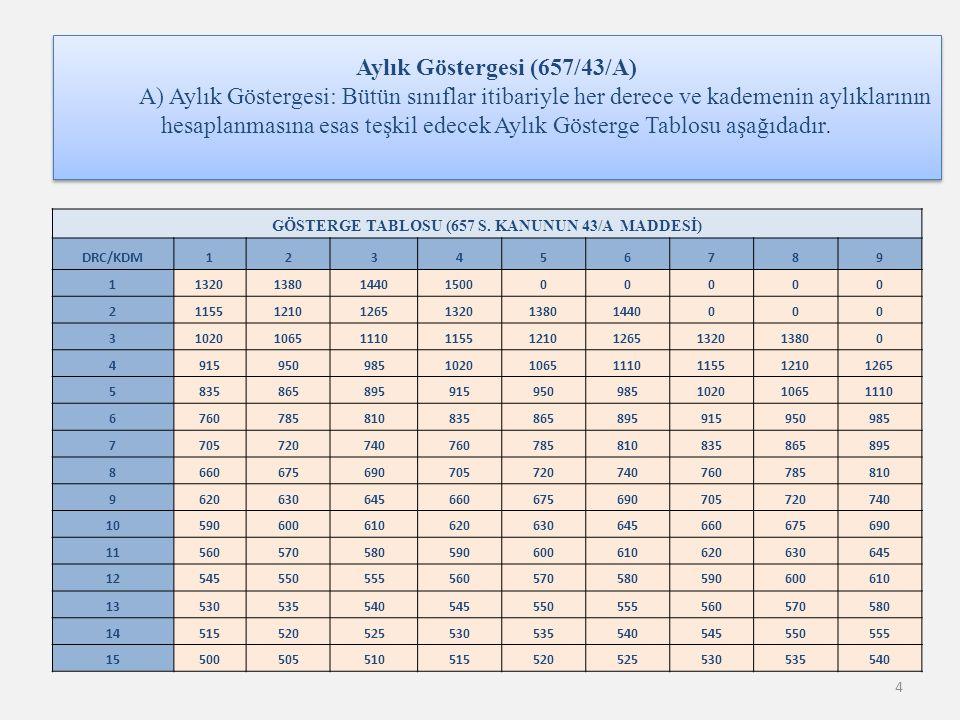 EK ÖDEME 375 sayılı Kanun Hükmünde Kararnamenin Ek 9 uncu Maddesi Uyarınca 15/1/2012 tarihinden itibaren yapılacak ek ödeme, en yüksek Devlet memuru aylığına 1500+8000=9500 gösterge rakamı ile memur aylık katsayısının çarpımı sonucu bulunacak tutara), 375 sayılı Kanun Hükmünde Kararnameye ekli (1) sayılı Cetvelde yer alan kadro, görev ve pozisyon unvanlarına karşılık gelen oranların uygulanması suretiyle hesaplanacaktır.