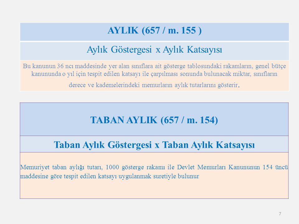 7 TABAN AYLIK (657 / m. 154) Taban Aylık Göstergesi x Taban Aylık Katsayısı Memuriyet taban aylığı tutarı, 1000 gösterge rakamı ile Devlet Memurları K
