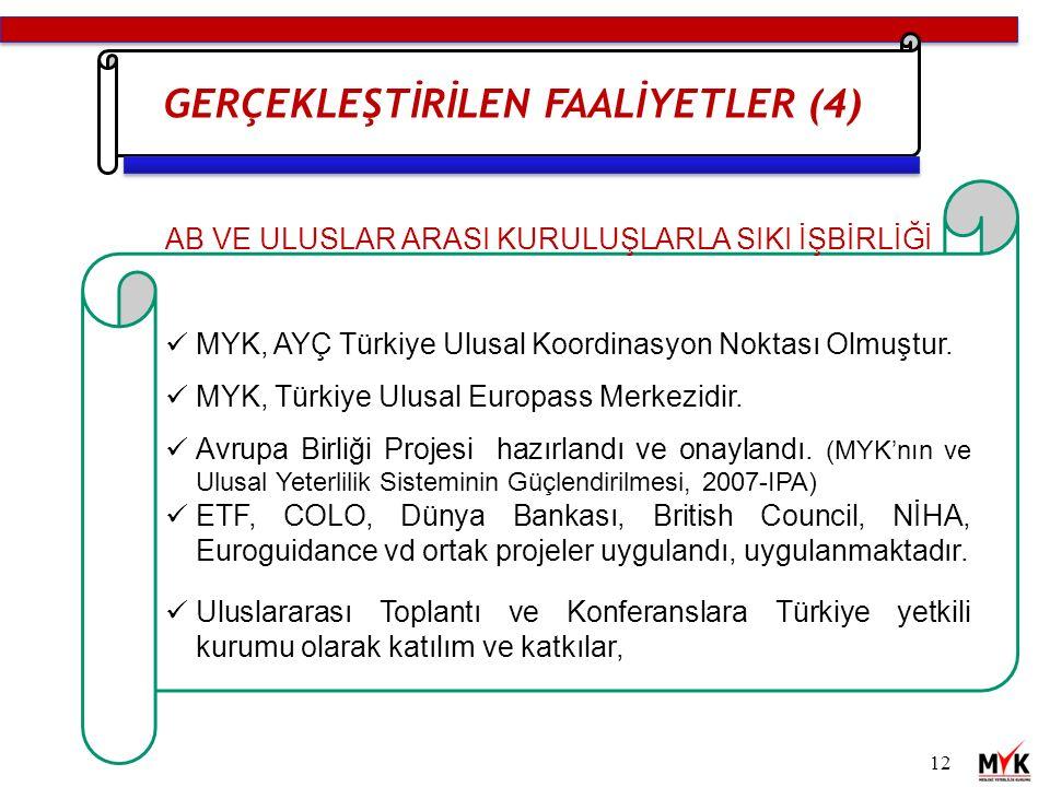 12 AB VE ULUSLAR ARASI KURULUŞLARLA SIKI İŞBİRLİĞİ MYK, AYÇ Türkiye Ulusal Koordinasyon Noktası Olmuştur.