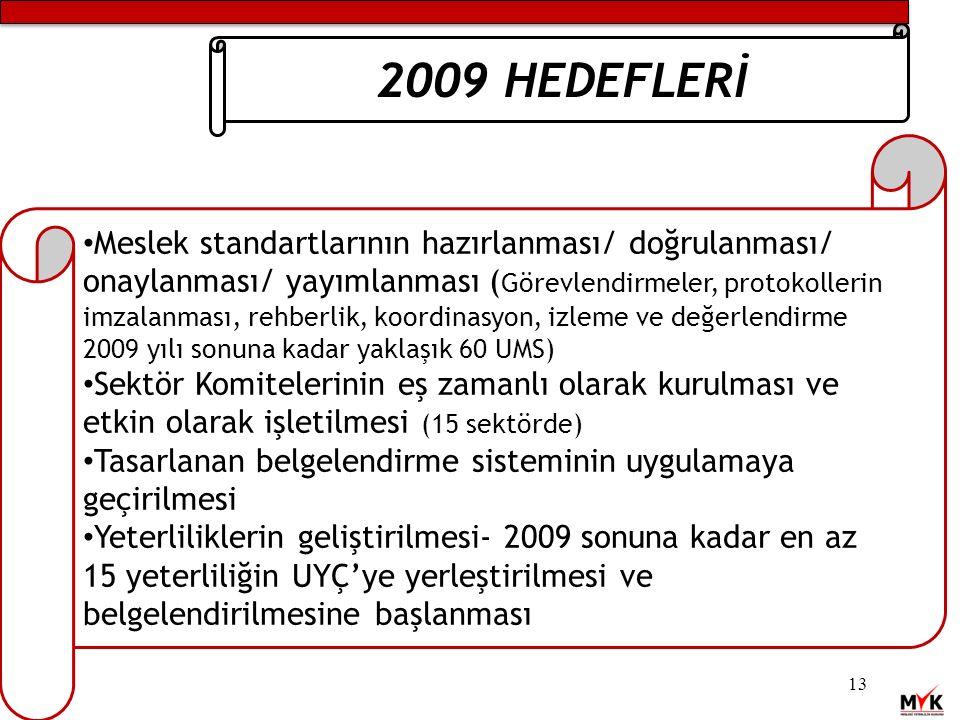 13 2009 HEDEFLERİ Meslek standartlarının hazırlanması/ doğrulanması/ onaylanması/ yayımlanması ( Görevlendirmeler, protokollerin imzalanması, rehberlik, koordinasyon, izleme ve değerlendirme 2009 yılı sonuna kadar yaklaşık 60 UMS) Sektör Komitelerinin eş zamanlı olarak kurulması ve etkin olarak işletilmesi (15 sektörde) Tasarlanan belgelendirme sisteminin uygulamaya geçirilmesi Yeterliliklerin geliştirilmesi- 2009 sonuna kadar en az 15 yeterliliğin UYÇ'ye yerleştirilmesi ve belgelendirilmesine başlanması