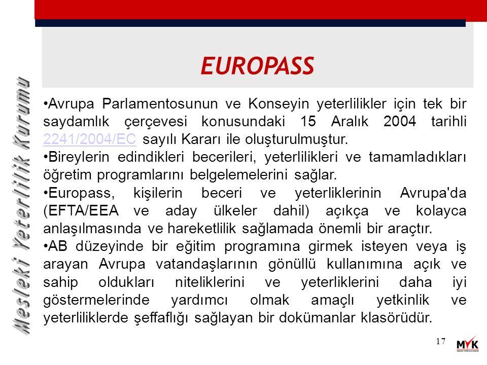 17 EUROPASS Avrupa Parlamentosunun ve Konseyin yeterlilikler için tek bir saydamlık çerçevesi konusundaki 15 Aralık 2004 tarihli 2241/2004/EC sayılı Kararı ile oluşturulmuştur.