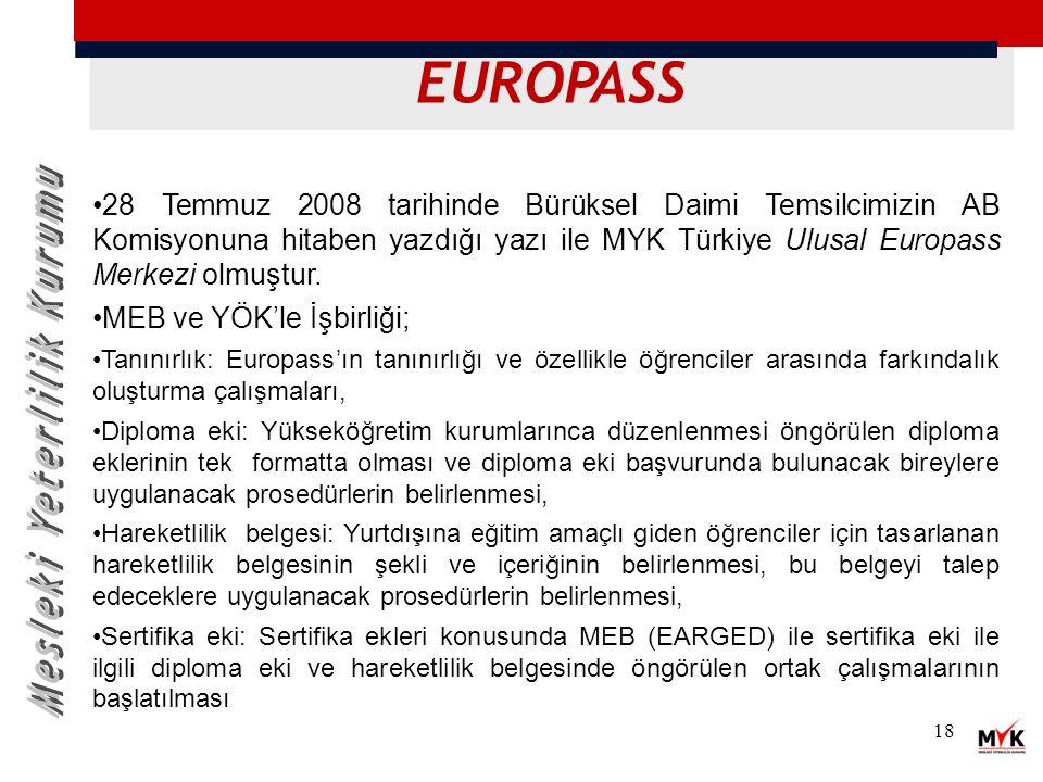 18 EUROPASS 28 Temmuz 2008 tarihinde Bürüksel Daimi Temsilcimizin AB Komisyonuna hitaben yazdığı yazı ile MYK Türkiye Ulusal Europass Merkezi olmuştur.