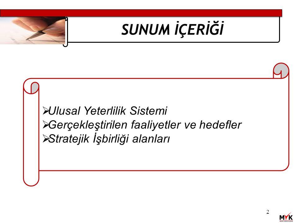 2 SUNUM İÇERİĞİ  Ulusal Yeterlilik Sistemi  Gerçekleştirilen faaliyetler ve hedefler  Stratejik İşbirliği alanları