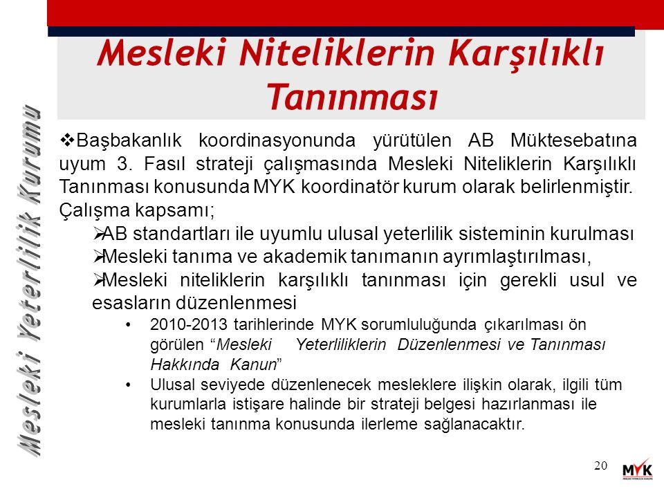 20 Mesleki Niteliklerin Karşılıklı Tanınması  Başbakanlık koordinasyonunda yürütülen AB Müktesebatına uyum 3.