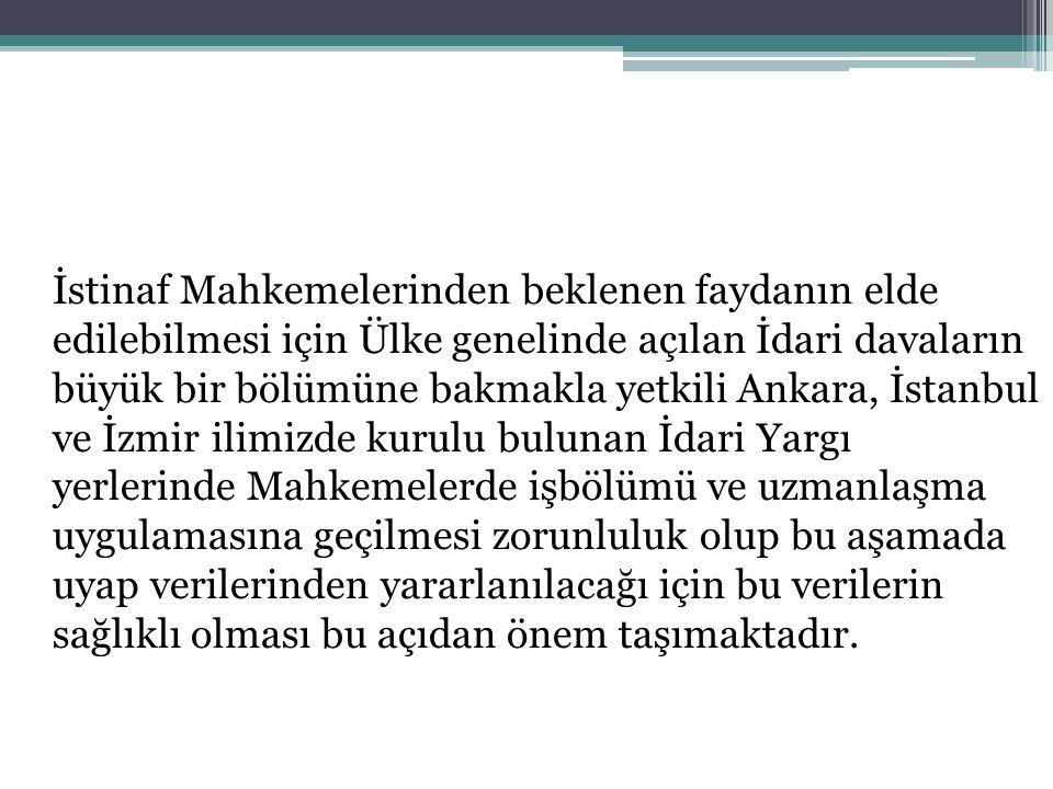 İstinaf Mahkemelerinden beklenen faydanın elde edilebilmesi için Ülke genelinde açılan İdari davaların büyük bir bölümüne bakmakla yetkili Ankara, İstanbul ve İzmir ilimizde kurulu bulunan İdari Yargı yerlerinde Mahkemelerde işbölümü ve uzmanlaşma uygulamasına geçilmesi zorunluluk olup bu aşamada uyap verilerinden yararlanılacağı için bu verilerin sağlıklı olması bu açıdan önem taşımaktadır.