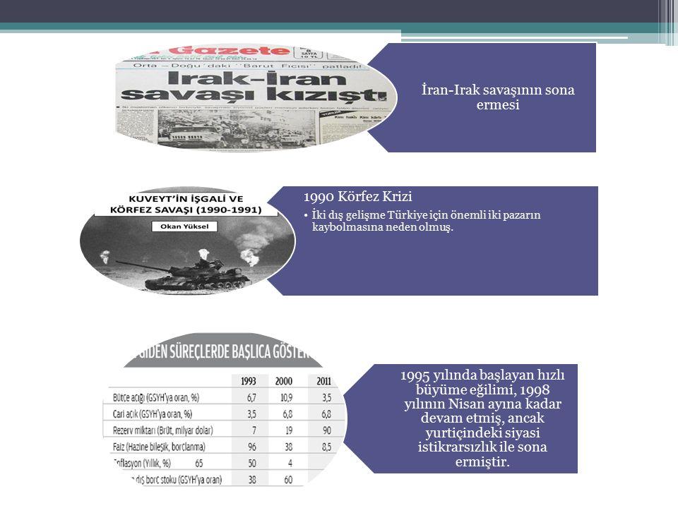 1990-1995 Dönemi: 5 Nisan Kararları 1994 yılının başına gelindiğinde, Cumhuriyet tarihinin en büyük cari açığı ve kamu açığı makroekonomik dengesizliklerin boyutu görmek açısından yeterlidir.