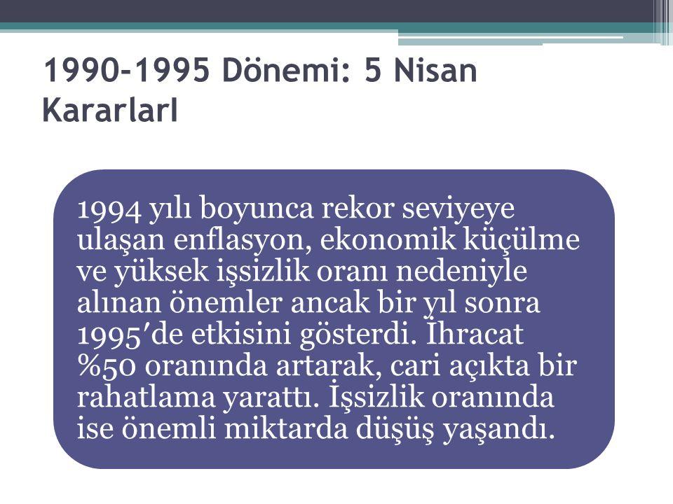 1990-1995 Dönemi: 5 Nisan KararlarI 1994 yılı boyunca rekor seviyeye ulaşan enflasyon, ekonomik küçülme ve yüksek işsizlik oranı nedeniyle alınan önemler ancak bir yıl sonra 1995′de etkisini gösterdi.