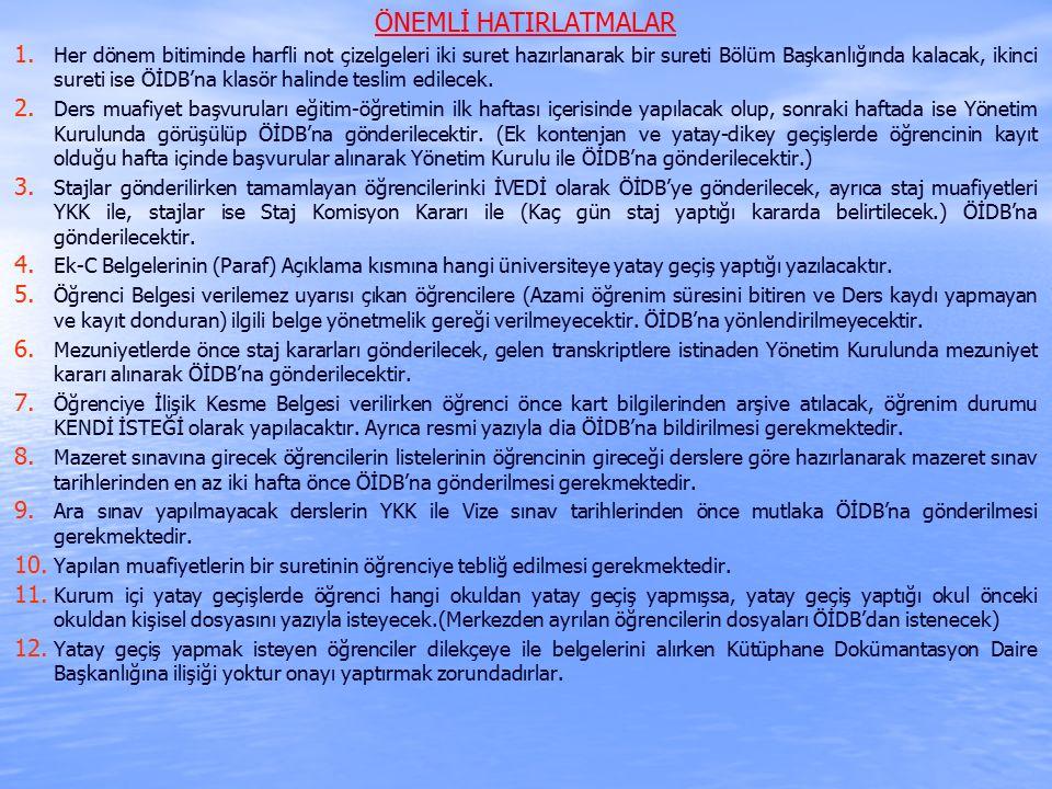 ÖNEMLİ HATIRLATMALAR 1. 1.