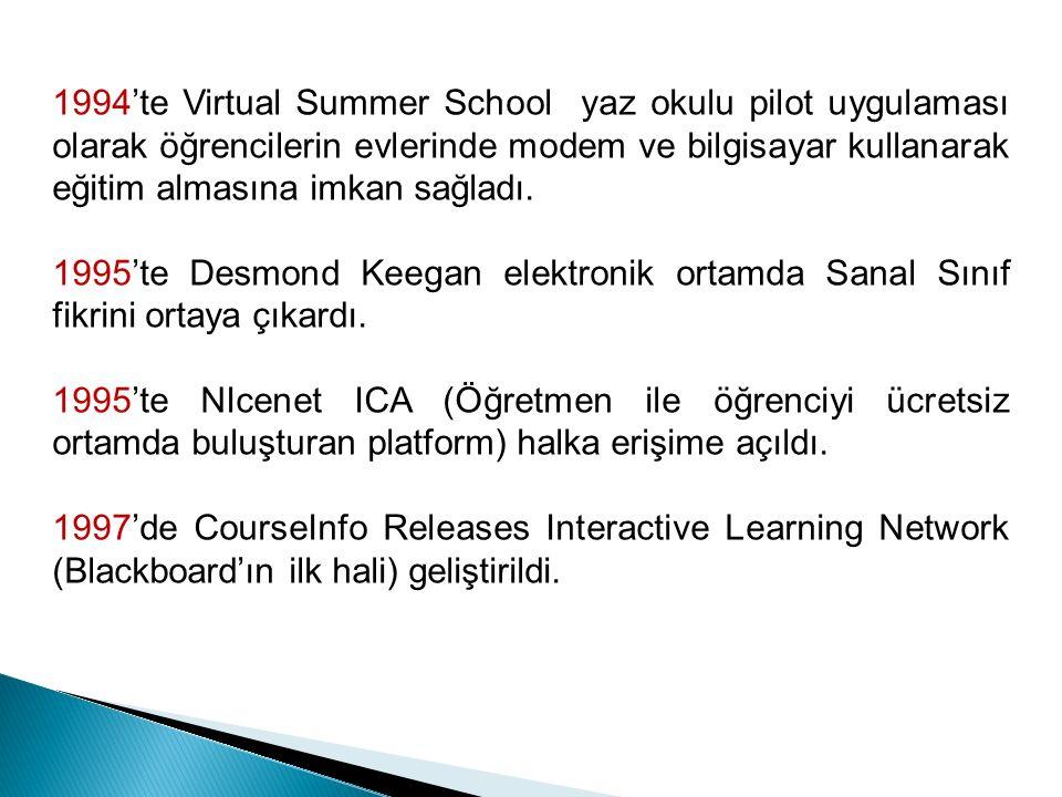 1994'te Virtual Summer School yaz okulu pilot uygulaması olarak öğrencilerin evlerinde modem ve bilgisayar kullanarak eğitim almasına imkan sağladı.
