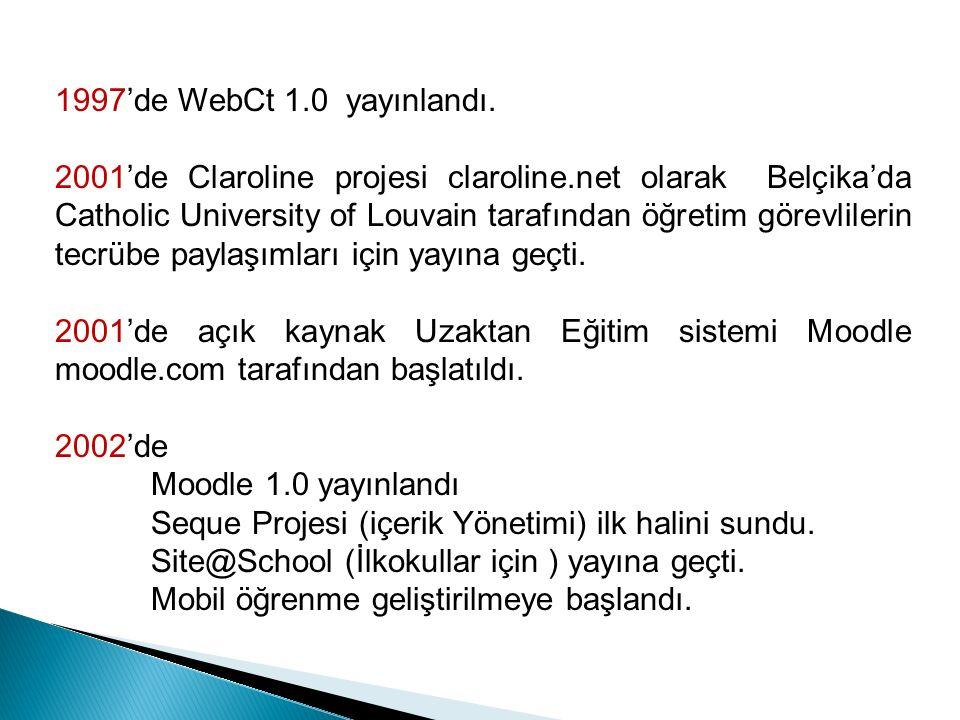 1997'de WebCt 1.0 yayınlandı.