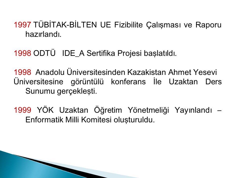 1997 TÜBİTAK-BİLTEN UE Fizibilite Çalışması ve Raporu hazırlandı.