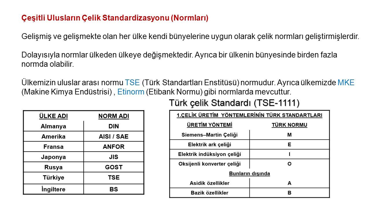 Çeşitli Ulusların Çelik Standardizasyonu (Normları) Gelişmiş ve gelişmekte olan her ülke kendi bünyelerine uygun olarak çelik normları geliştirmişlerd