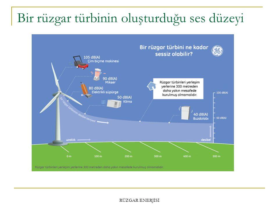 Bir rüzgar türbinin oluşturduğu ses düzeyi RÜZGAR ENERJİSİ