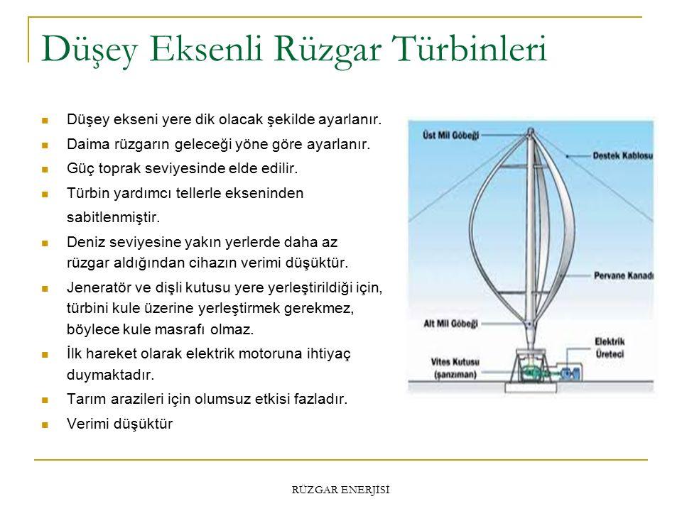 Düşey Eksenli Rüzgar Türbinleri RÜZGAR ENERJİSİ Düşey ekseni yere dik olacak şekilde ayarlanır.