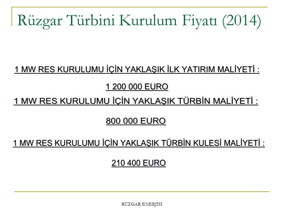 Rüzgar Türbini Kurulum Fiyatı (2014) RÜZGAR ENERJİSİ