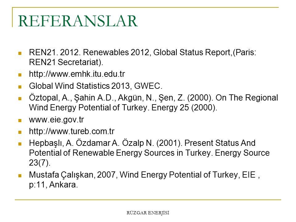 REFERANSLAR REN21. 2012. Renewables 2012, Global Status Report,(Paris: REN21 Secretariat).