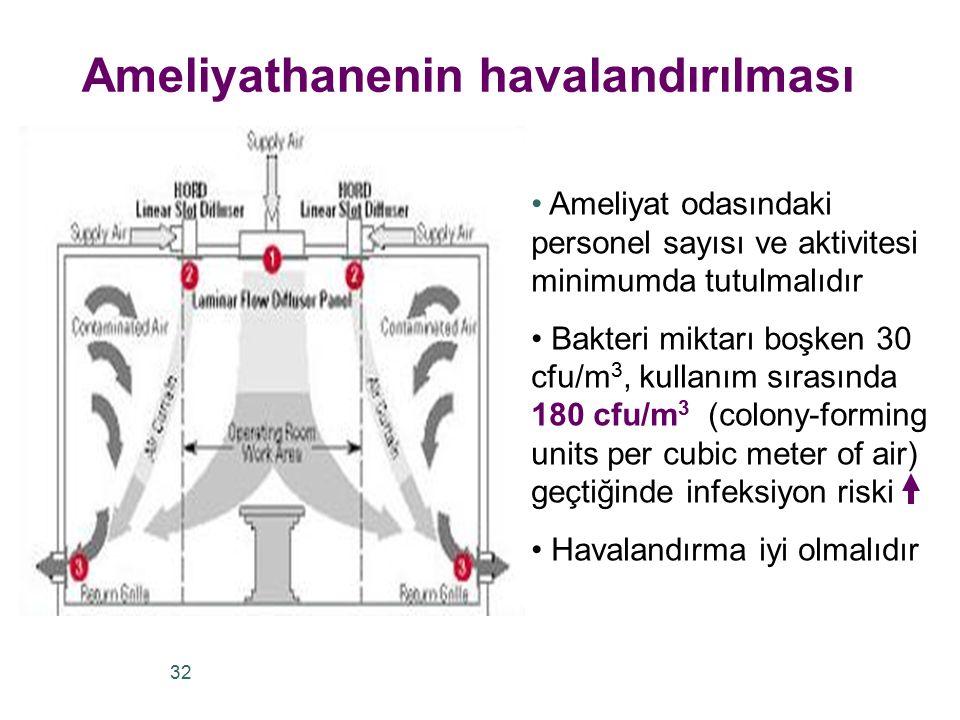 Ameliyathanenin havalandırılması Ameliyat odasındaki personel sayısı ve aktivitesi minimumda tutulmalıdır Bakteri miktarı boşken 30 cfu/m 3, kullanım sırasında 180 cfu/m 3 (colony-forming units per cubic meter of air) geçtiğinde infeksiyon riski Havalandırma iyi olmalıdır 32