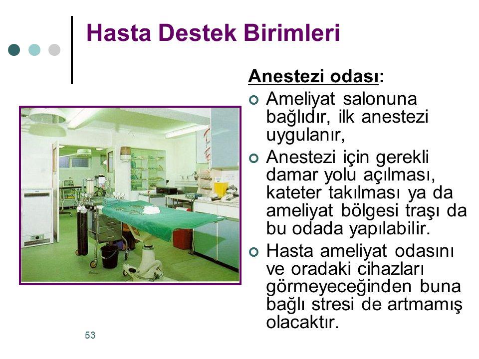 Anestezi odası: Ameliyat salonuna bağlıdır, ilk anestezi uygulanır, Anestezi için gerekli damar yolu açılması, kateter takılması ya da ameliyat bölges