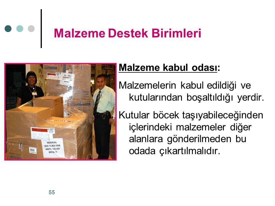 Malzeme kabul odası: Malzemelerin kabul edildiği ve kutularından boşaltıldığı yerdir. Kutular böcek taşıyabileceğinden içlerindeki malzemeler diğer al