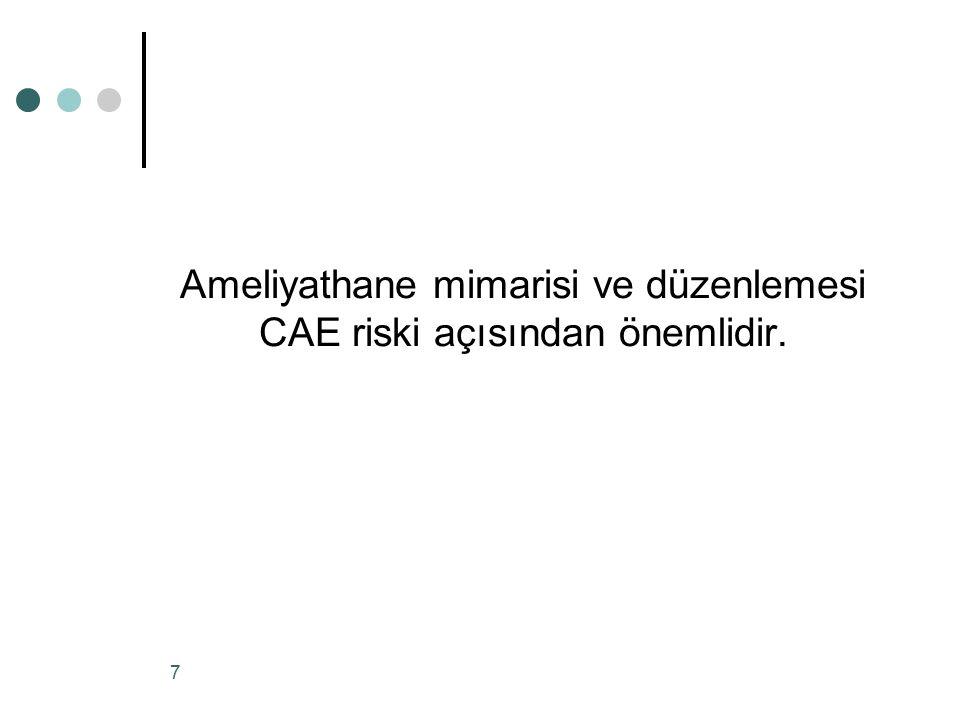 Ameliyathane mimarisi ve düzenlemesi CAE riski açısından önemlidir. 7