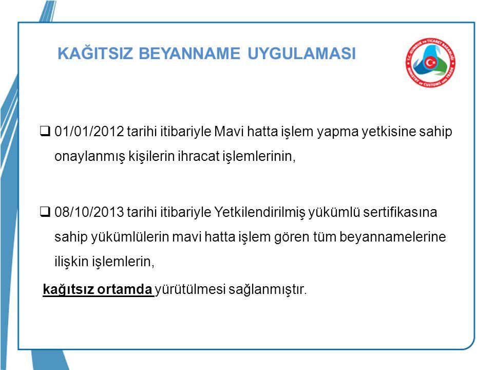 KAĞITSIZ BEYANNAME UYGULAMASI  01/01/2012 tarihi itibariyle Mavi hatta işlem yapma yetkisine sahip onaylanmış kişilerin ihracat işlemlerinin,  08/10
