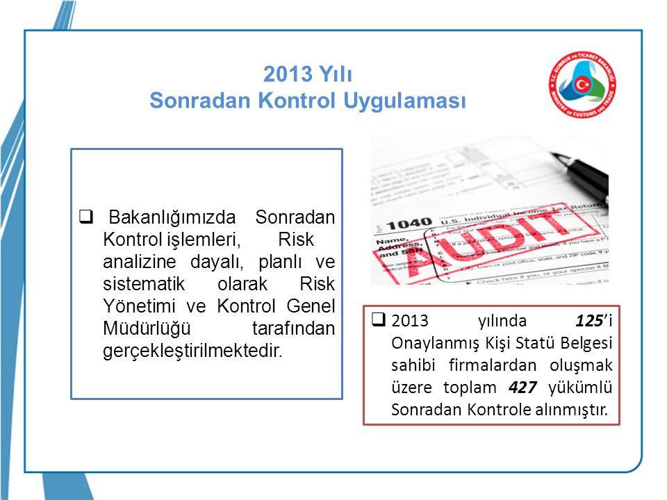 2013 Yılı Sonradan Kontrol Uygulaması  Bakanlığımızda Sonradan Kontrol işlemleri, Risk analizine dayalı, planlı ve sistematik olarak Risk Yönetimi ve