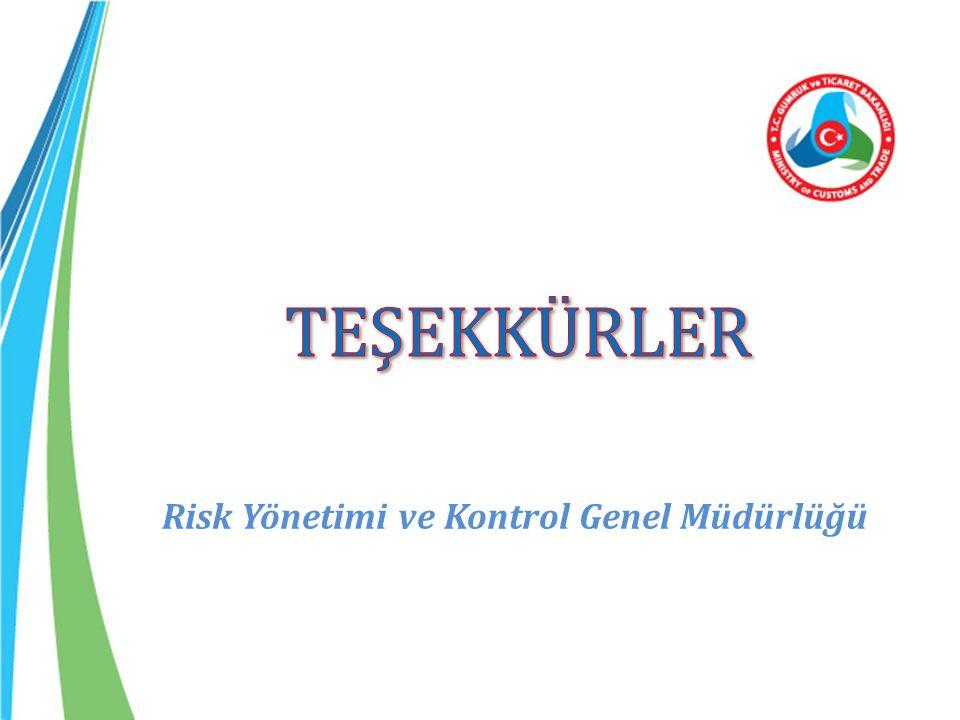 Risk Yönetimi ve Kontrol Genel Müdürlüğü