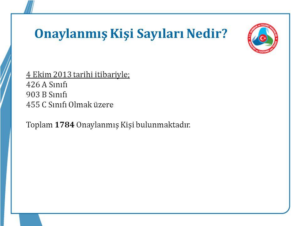 4 Ekim 2013 tarihi itibariyle; 426 A Sınıfı 903 B Sınıfı 455 C Sınıfı Olmak üzere Toplam 1784 Onaylanmış Kişi bulunmaktadır. Onaylanmış Kişi Sayıları