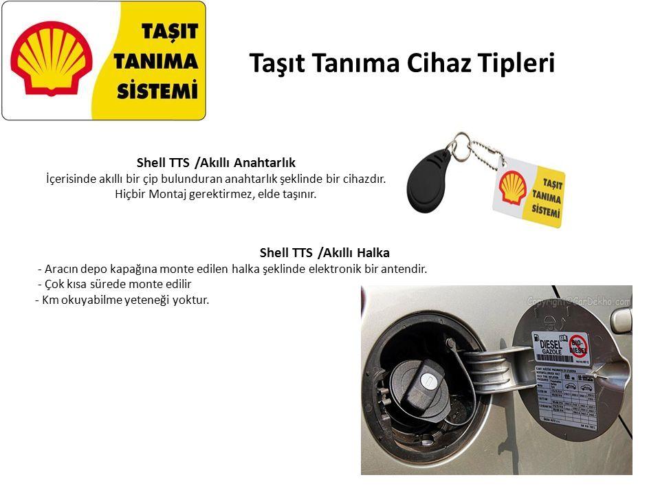 Shell TTS /Akıllı Anahtarlık İçerisinde akıllı bir çip bulunduran anahtarlık şeklinde bir cihazdır.