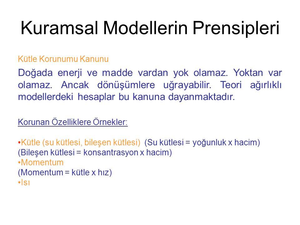 Kuramsal Modellerin Prensipleri Kütle Korunumu Kanunu Doğada enerji ve madde vardan yok olamaz.