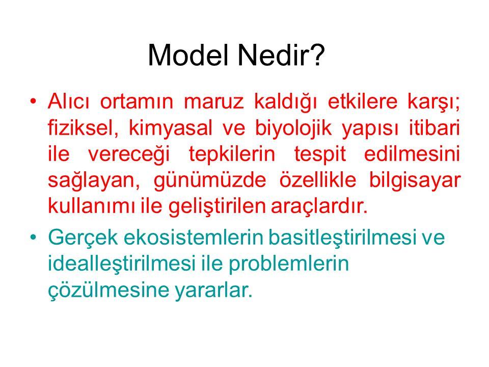 SU KALİTESİ MODELLEME YAZILIMLARI