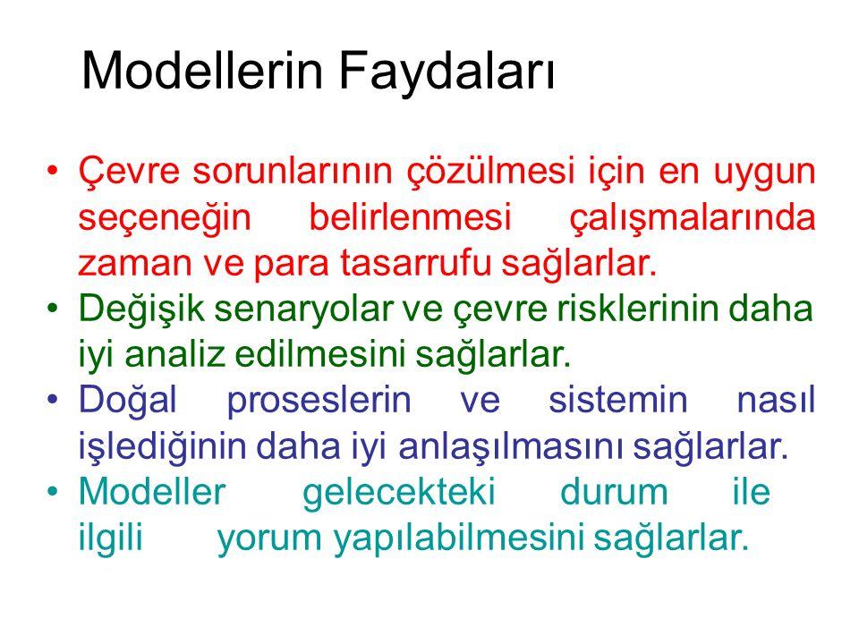 Karmaşık Olmayan Bir Model 1)Havalanma 2)Sedimentin oksijen ihtiyacı 3)Organik maddenin oksitlenmesi 4)Organik maddenin çökelmesi