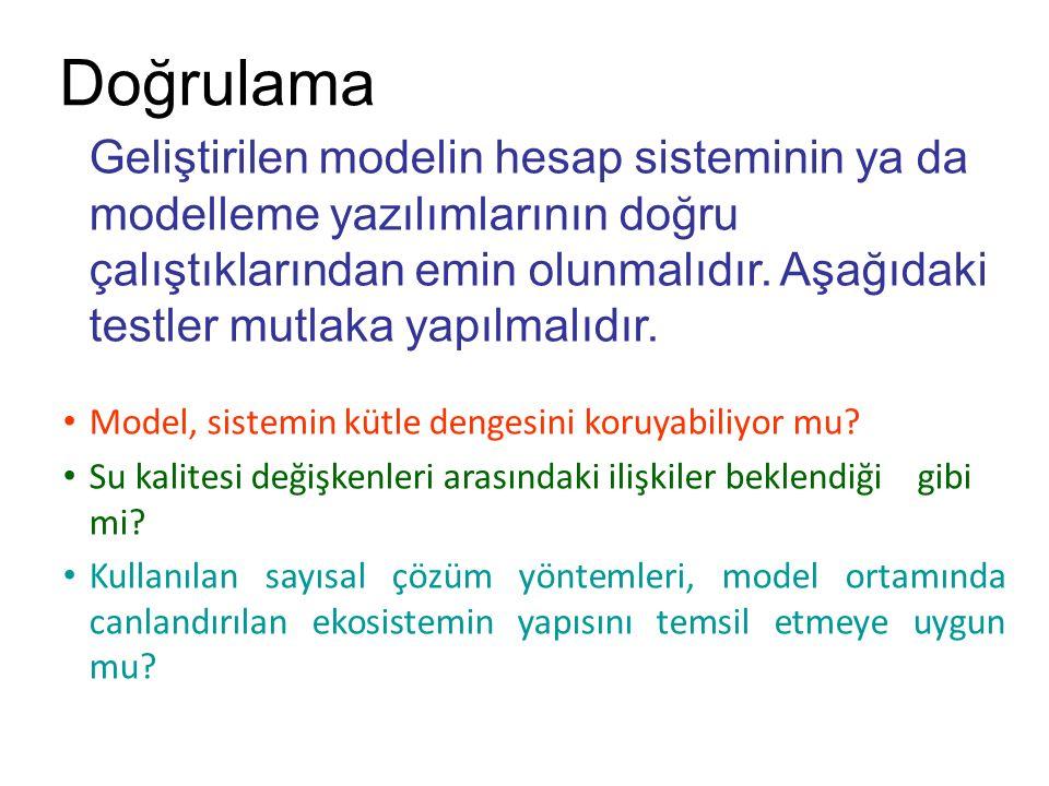 Kalibrasyon Modelkatsayılarınındeğiştirilmesisuretiyle araziverilerininmodelçıktılarıileuyumlarının sağlanması olarak tanımlanmaktadır.
