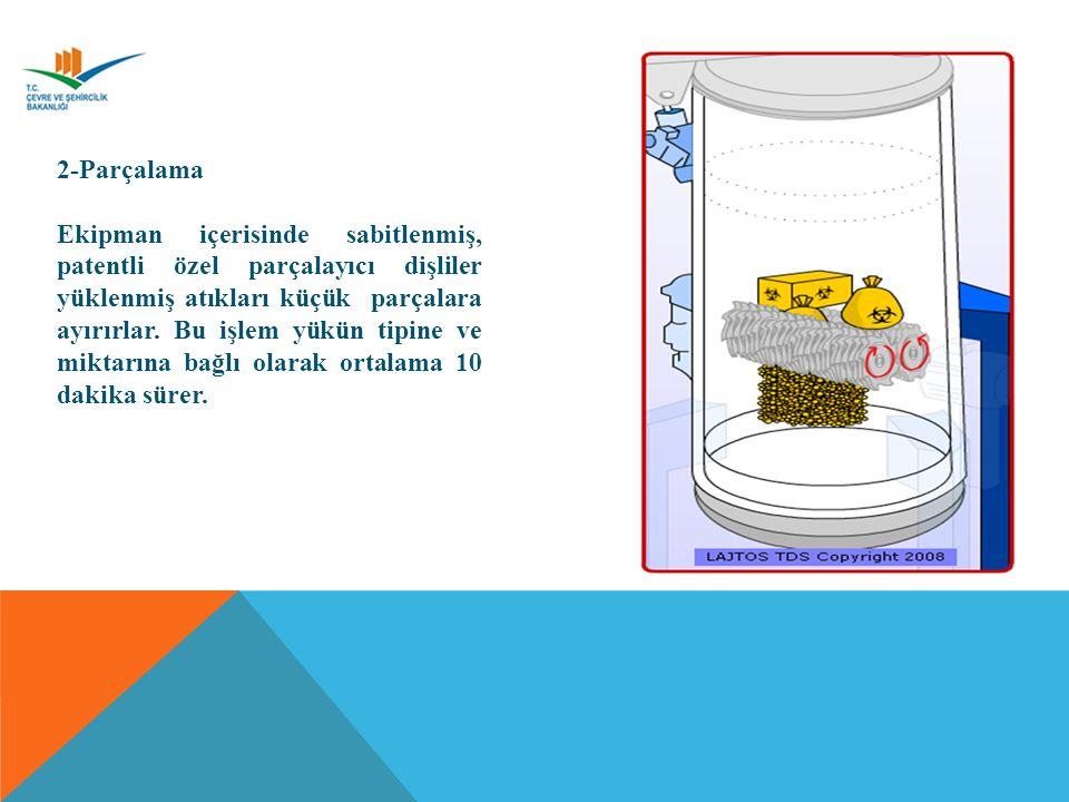 2-Parçalama Ekipman içerisinde sabitlenmiş, patentli özel parçalayıcı dişliler yüklenmiş atıkları küçük parçalara ayırırlar.
