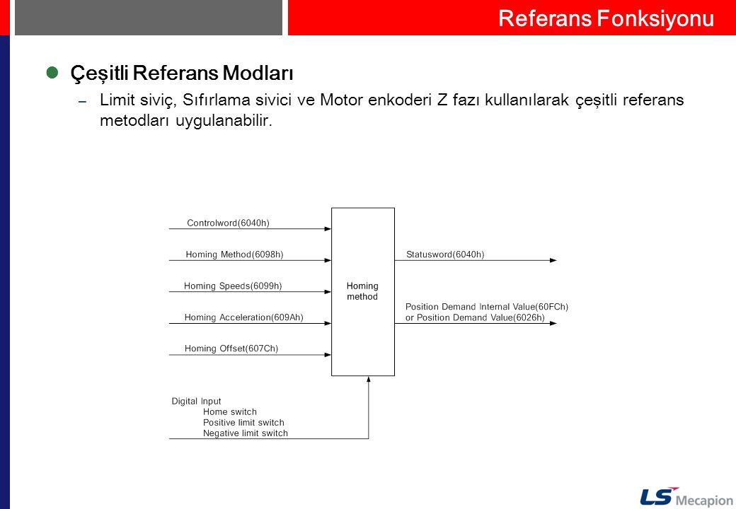 Çeşitli Referans Modları – Limit siviç, Sıfırlama sivici ve Motor enkoderi Z fazı kullanılarak çeşitli referans metodları uygulanabilir.