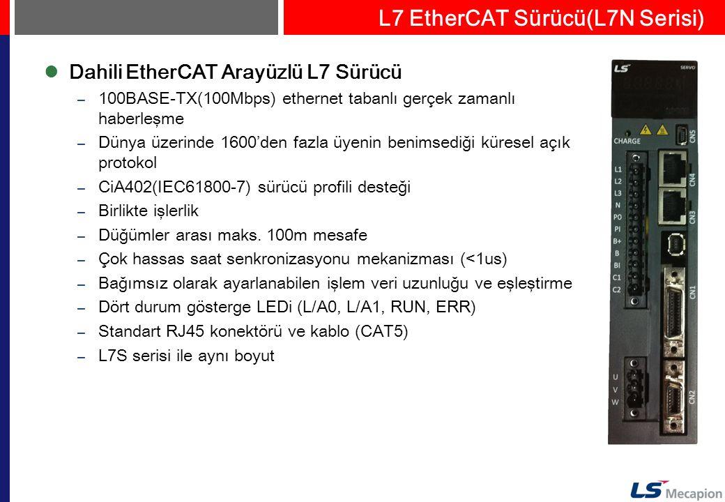 L7 EtherCAT Sürücü(L7N Serisi) Dahili EtherCAT Arayüzlü L7 Sürücü – 100BASE-TX(100Mbps) ethernet tabanlı gerçek zamanlı haberleşme – Dünya üzerinde 1600'den fazla üyenin benimsediği küresel açık protokol – CiA402(IEC61800-7) sürücü profili desteği – Birlikte işlerlik – Düğümler arası maks.